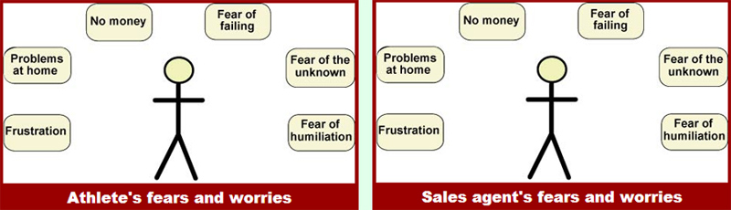 Fears of sales agents VS Fears of athletes